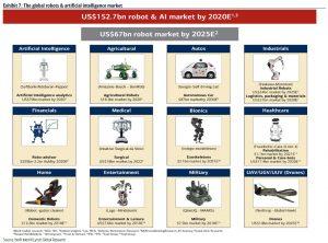 robot-revolution-3